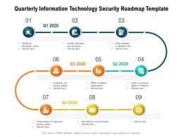 Quarterly Information Technology Security Roadmap Template