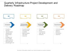 Quarterly Infrastructure Project Development And Delivery Roadmap