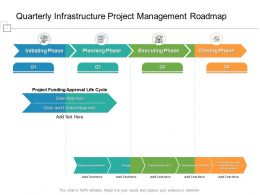 Quarterly Infrastructure Project Management Roadmap