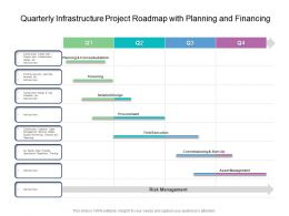 Quarterly Infrastructure Project Roadmap With Planning And Financing