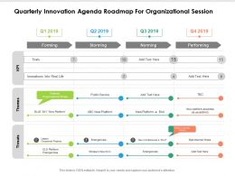 Quarterly Innovation Agenda Roadmap For Organizational Session