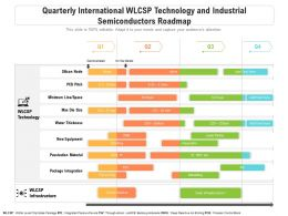 Quarterly International WLCSP Technology And Industrial Semiconductors Roadmap