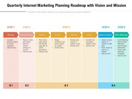 Quarterly Internet Marketing Planning Roadmap With Vision And Mission