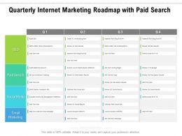 Quarterly Internet Marketing Roadmap With Paid Search