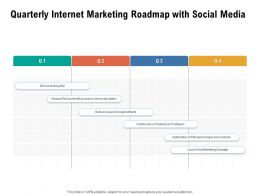 Quarterly Internet Marketing Roadmap With Social Media
