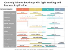 Quarterly Intranet Roadmap With Agile Working And Business Application