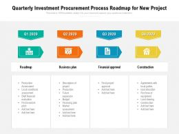 Quarterly Investment Procurement Process Roadmap For New Project