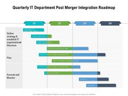 Quarterly IT Department Post Merger Integration Roadmap