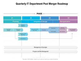 Quarterly IT Department Post Merger Roadmap