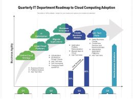 Quarterly IT Department Roadmap To Cloud Computing Adoption