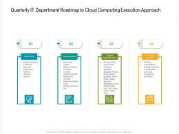 Quarterly IT Department Roadmap To Cloud Computing Execution Approach