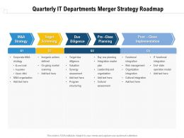Quarterly IT Departments Merger Strategy Roadmap