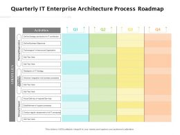 Quarterly IT Enterprise Architecture Process Roadmap