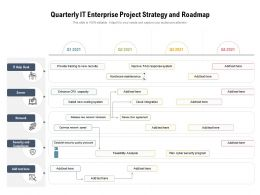 Quarterly IT Enterprise Project Strategy And Roadmap