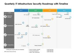 Quarterly IT Infrastructure Security Roadmap With Timeline