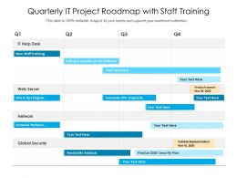 Quarterly IT Project Roadmap With Staff Training