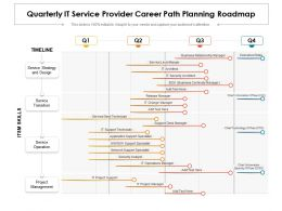 Quarterly IT Service Provider Career Path Planning Roadmap