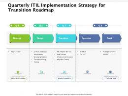 Quarterly ITIL Implementation Strategy For Transition Roadmap