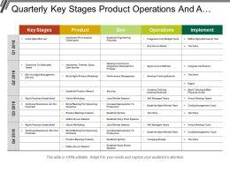 19510474 Style Essentials 1 Roadmap 4 Piece Powerpoint Presentation Diagram Infographic Slide