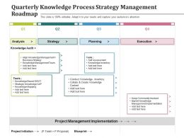Quarterly Knowledge Process Strategy Management Roadmap