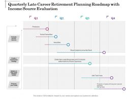 Quarterly Late Career Retirement Planning Roadmap With Income Source Evaluation
