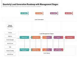Quarterly Lead Generation Roadmap With Management Stages