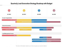 Quarterly Lead Generation Strategy Roadmap With Budget