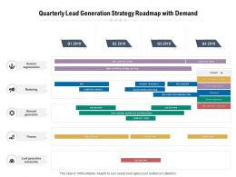 Quarterly Lead Generation Strategy Roadmap With Demand