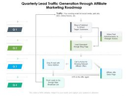 Quarterly Lead Traffic Generation Through Affiliate Marketing Roadmap