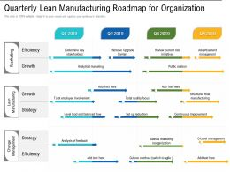 Quarterly Lean Manufacturing Roadmap For Organization
