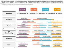 Quarterly Lean Manufacturing Roadmap For Performance Improvement