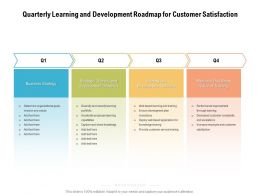 Quarterly Learning And Development Roadmap For Customer Satisfaction