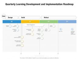Quarterly Learning Development And Implementation Roadmap