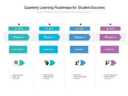 Quarterly Learning Roadmaps For Student Success