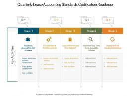 Quarterly Lease Accounting Standards Codification Roadmap