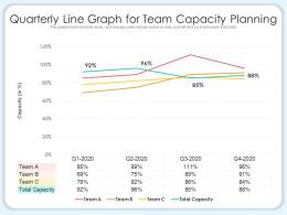 Quarterly Line Graph For Team Capacity Planning