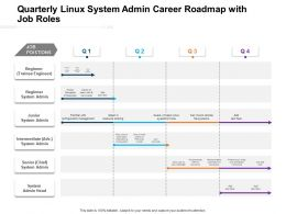 Quarterly Linux System Admin Career Roadmap With Job Roles