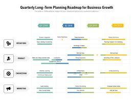 Quarterly Long Term Planning Roadmap For Business Growth