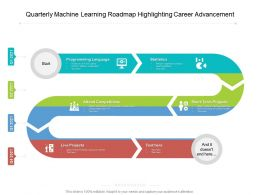 Quarterly Machine Learning Roadmap Highlighting Career Advancement