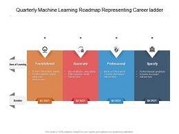 Quarterly Machine Learning Roadmap Representing Career Ladder