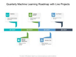 Quarterly Machine Learning Roadmap With Live Projects