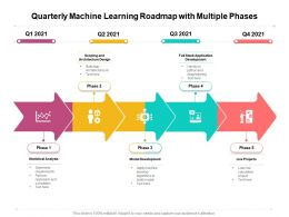 Quarterly Machine Learning Roadmap With Multiple Phases