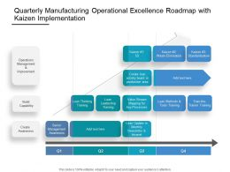 Quarterly Manufacturing Operational Excellence Roadmap With Kaizen Implementation
