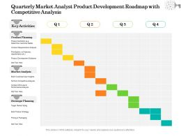 Quarterly Market Analyst Product Development Roadmap With Competitive Analysis