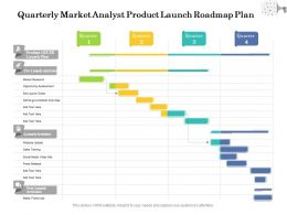 Quarterly Market Analyst Product Launch Roadmap Plan