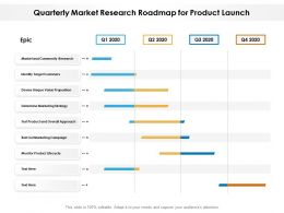 Quarterly Market Research Roadmap For Product Launch