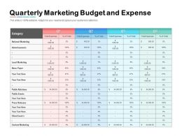 Quarterly Marketing Budget And Expense