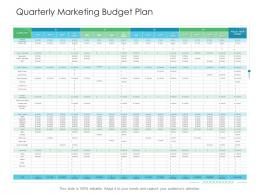 Quarterly Marketing Budget Plan Business Consumer Marketing Strategies Ppt Pictures