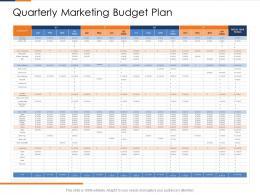 Quarterly Marketing Budget Plan Fusion Marketing Experience Ppt Brochure