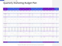 Quarterly Marketing Budget Plan Multi Channel Distribution Management System Ppt Themes